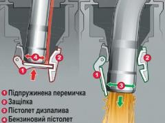 Перехідник для заправки авто дизелем (адаптер горловини бака)